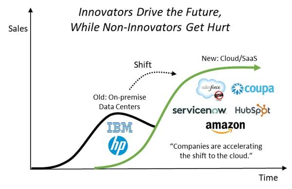 Innovators-Drive-the-Future
